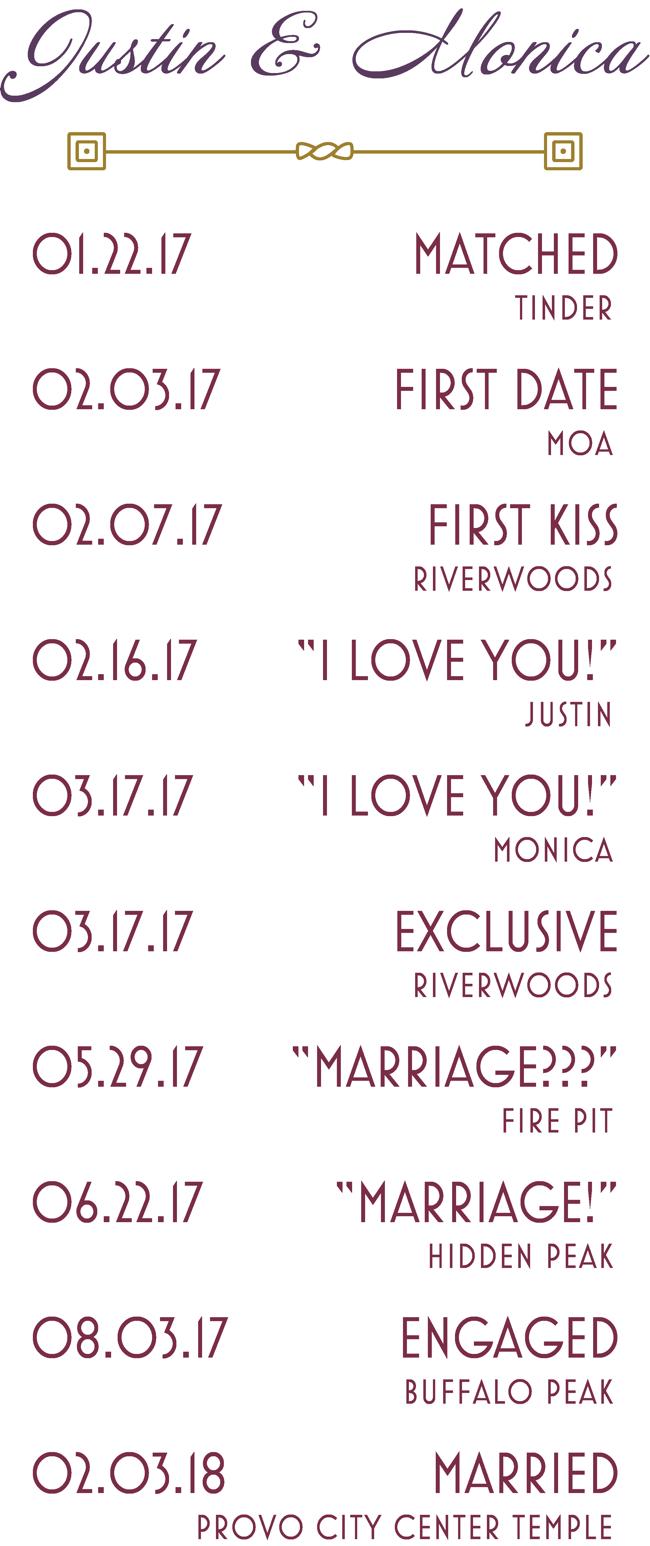Monica & Justin - Relationship Timeline